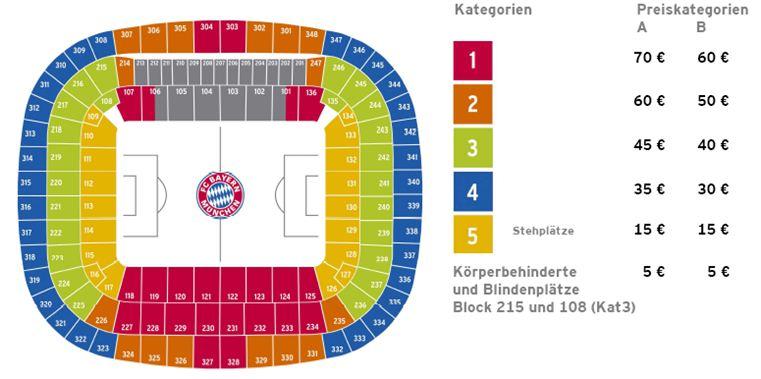 Stadionplan Bayern