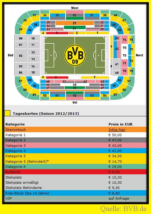 Sitzplan + Tageskartenpreise BVB Signal Iduna Park / Quelle: BVB.de