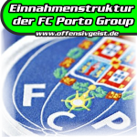 FC Porto - Einnahmenstruktur der FC Porto Group